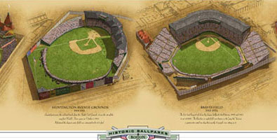Ballparks of Boston, 1871 to present