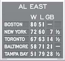 Fenway Mini Standings